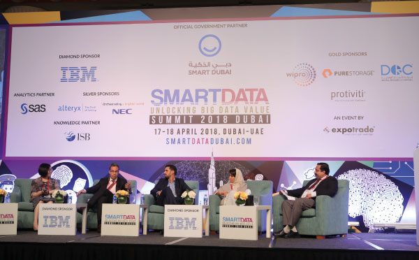 Dates announced for the 6th Annual Smart Data Summit 2019